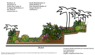 Carleton Landscaping Design Plans.